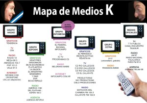 medioskweb