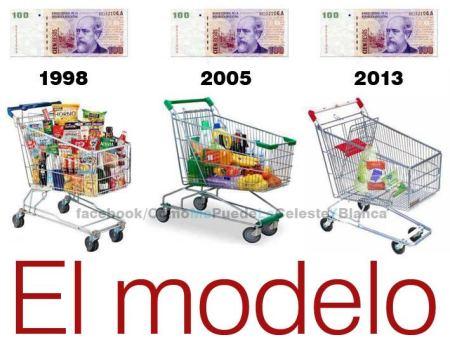 changito inflacionario