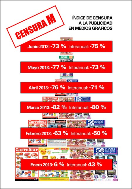 placa_censura_publicidad